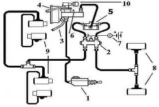 Схема тормозных трубок на астре ф